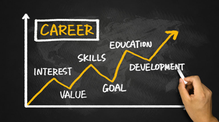 Tips for Choosing a Career
